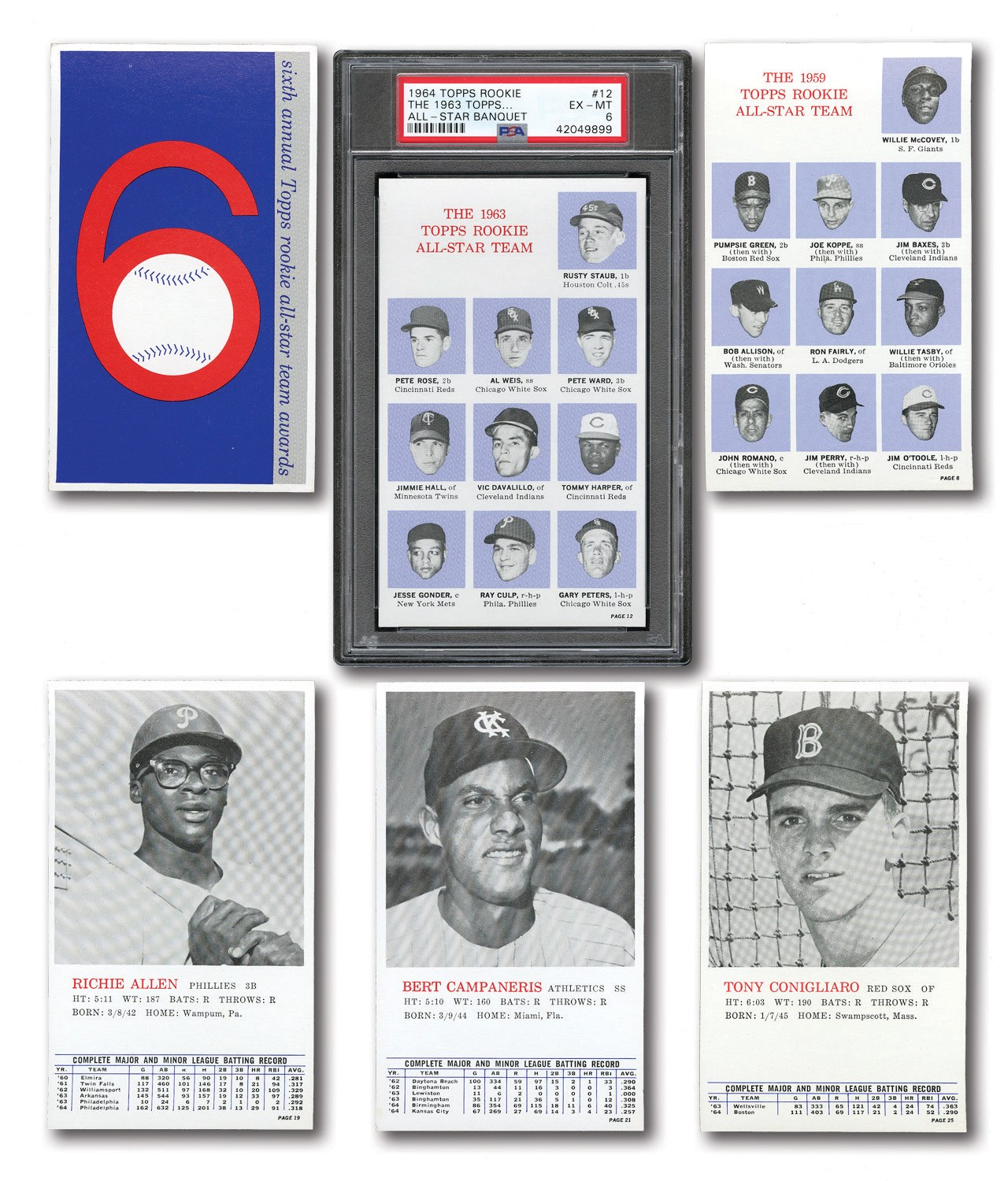 Lot Detail Rare 1964 Topps Rookie All Star Banquet