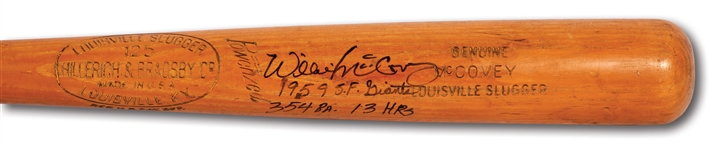 1959 WILLIE MCCOVEY (N.L. ROY SEASON) GAME USED, SIGNED & INSCRIBED H&B PRO MODEL K55 BAT (PSA/DNA GU 8.5)